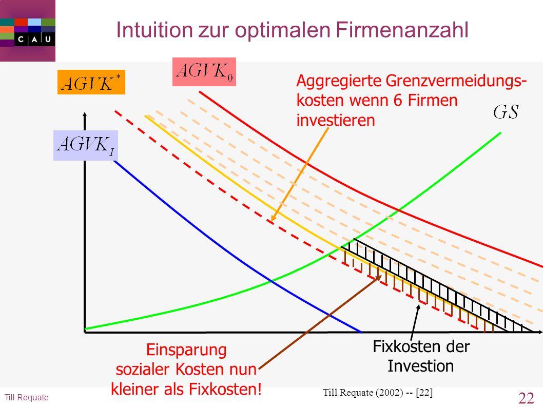 21 Till Requate Intuition zur optimalen Firmenanzahl Till Requate (2002) -- [21] Einsparung sozialer Kosten Aggregierte Grenzvermeidungs- kosten wenn
