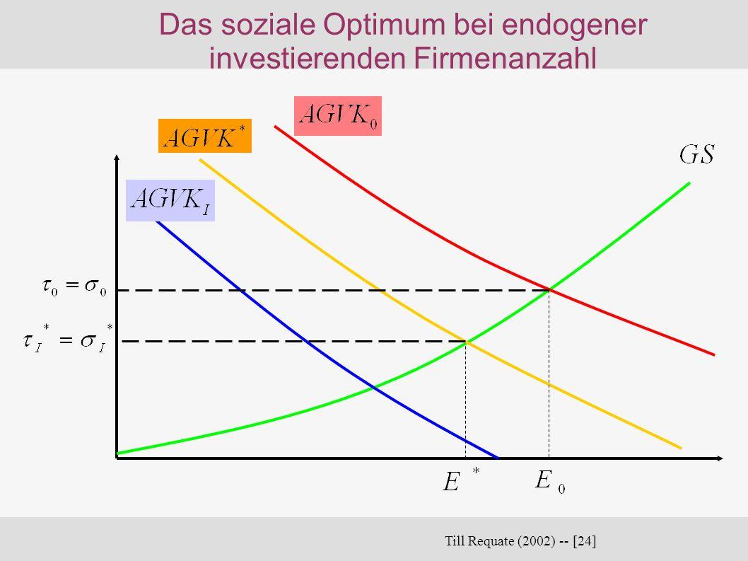 23 Till Requate Soziales Optimum: Wenn Fixkosten klein, sollen alle Unternehmen neue Technologie adoptieren; wenn Fixkosten groß, soll kein Unternehme
