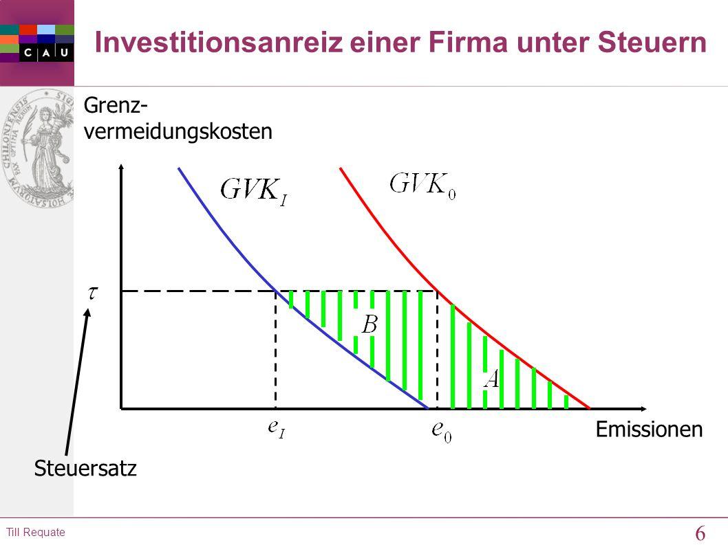 5 Till Requate Innovation: Verschiebung der (Grenz-) vermeidungskosten Emissionen Grenz- vermeidungskosten