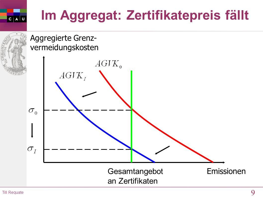 8 Till Requate Investitionsanreiz einer Firma unter Zertifikaten Emissionen Grenz- vermeidungskosten Zertifikate- preis