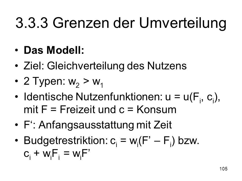 105 3.3.3 Grenzen der Umverteilung Das Modell: Ziel: Gleichverteilung des Nutzens 2 Typen: w 2 > w 1 Identische Nutzenfunktionen: u = u(F i, c i ), mit F = Freizeit und c = Konsum F: Anfangsausstattung mit Zeit Budgetrestriktion: c i = w i (F – F i ) bzw.