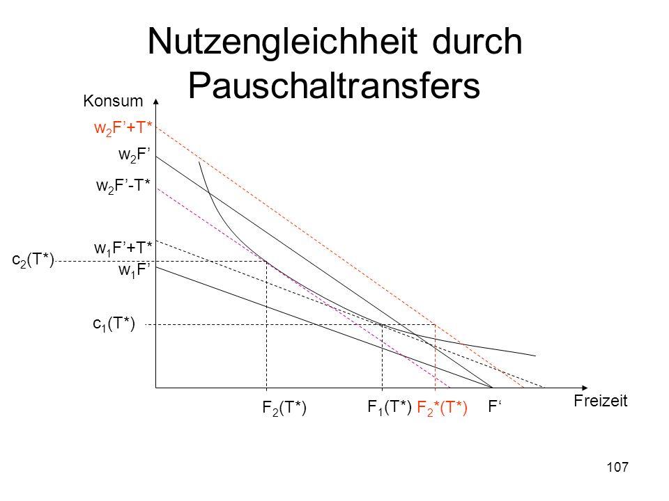 107 Nutzengleichheit durch Pauschaltransfers F w2Fw2F w 2 F-T* w1Fw1F w 1 F+T* Freizeit Konsum c 2 (T*) F 2 (T*) c 1 (T*) F 1 (T*) w 2 F+T* F 2 *(T*)