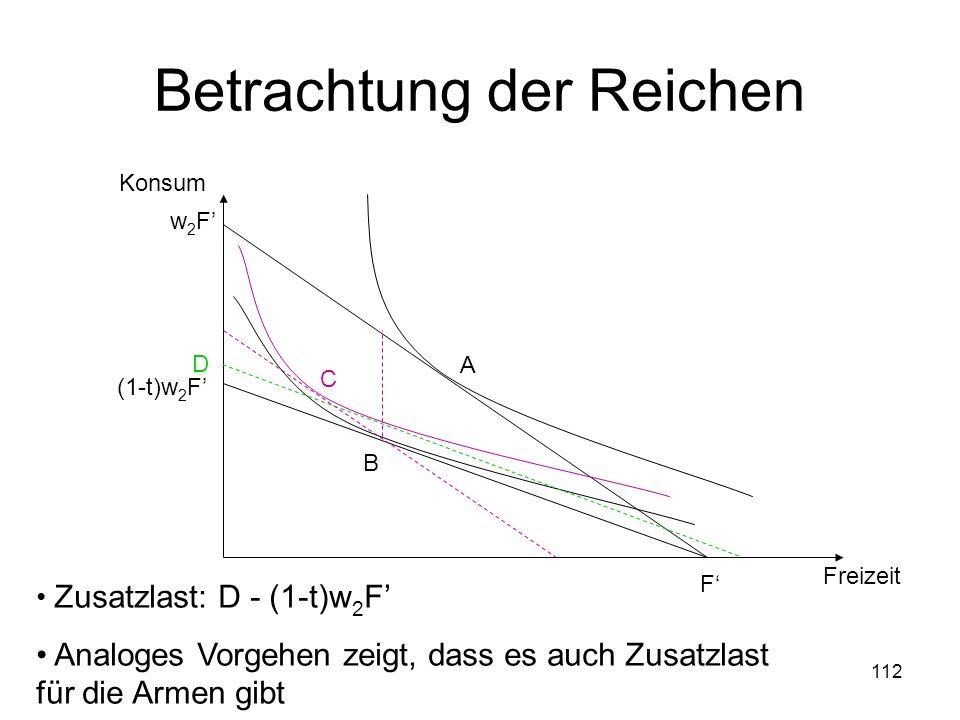 112 Betrachtung der Reichen F w2Fw2F (1-t)w 2 F Freizeit Konsum A B C D Zusatzlast: D - (1-t)w 2 F Analoges Vorgehen zeigt, dass es auch Zusatzlast für die Armen gibt
