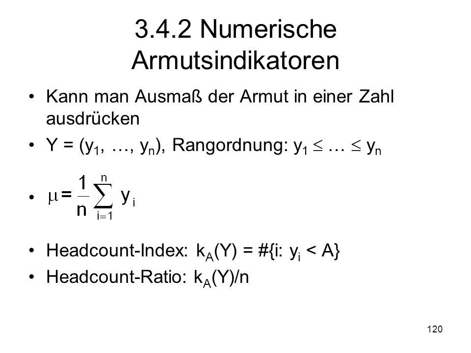 120 3.4.2 Numerische Armutsindikatoren Kann man Ausmaß der Armut in einer Zahl ausdrücken Y = (y 1, …, y n ), Rangordnung: y 1 … y n Headcount-Index: k A (Y) = #{i: y i < A} Headcount-Ratio: k A (Y)/n