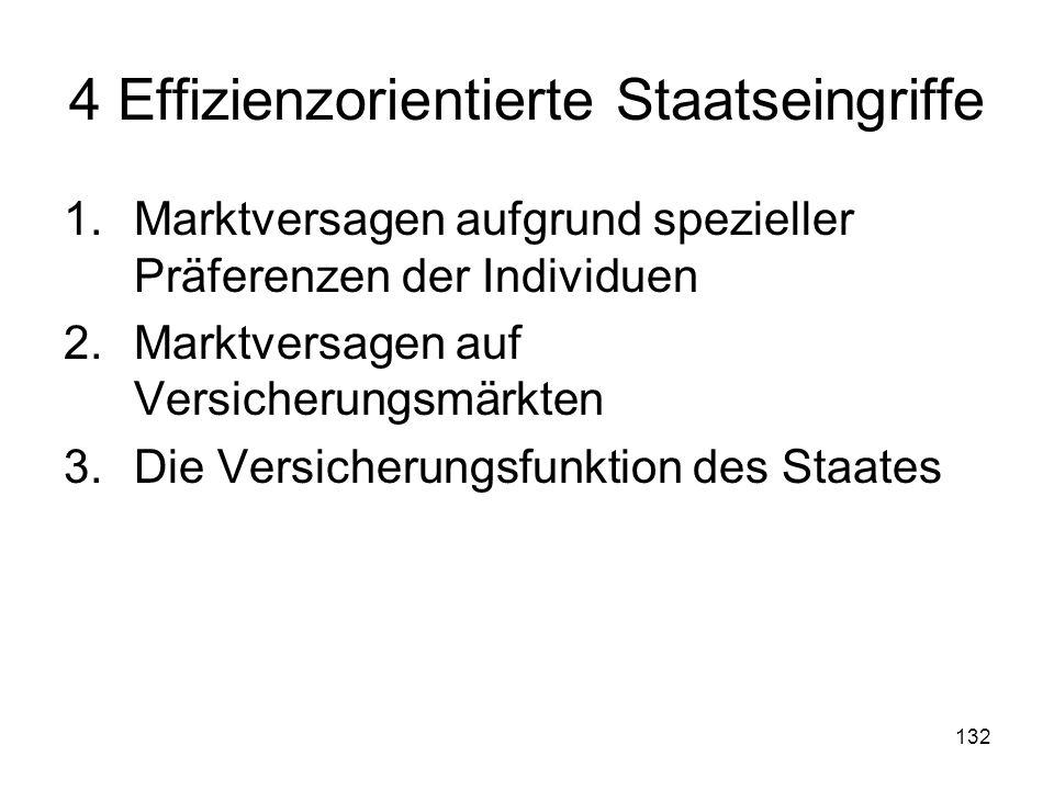 132 4 Effizienzorientierte Staatseingriffe 1.Marktversagen aufgrund spezieller Präferenzen der Individuen 2.Marktversagen auf Versicherungsmärkten 3.Die Versicherungsfunktion des Staates