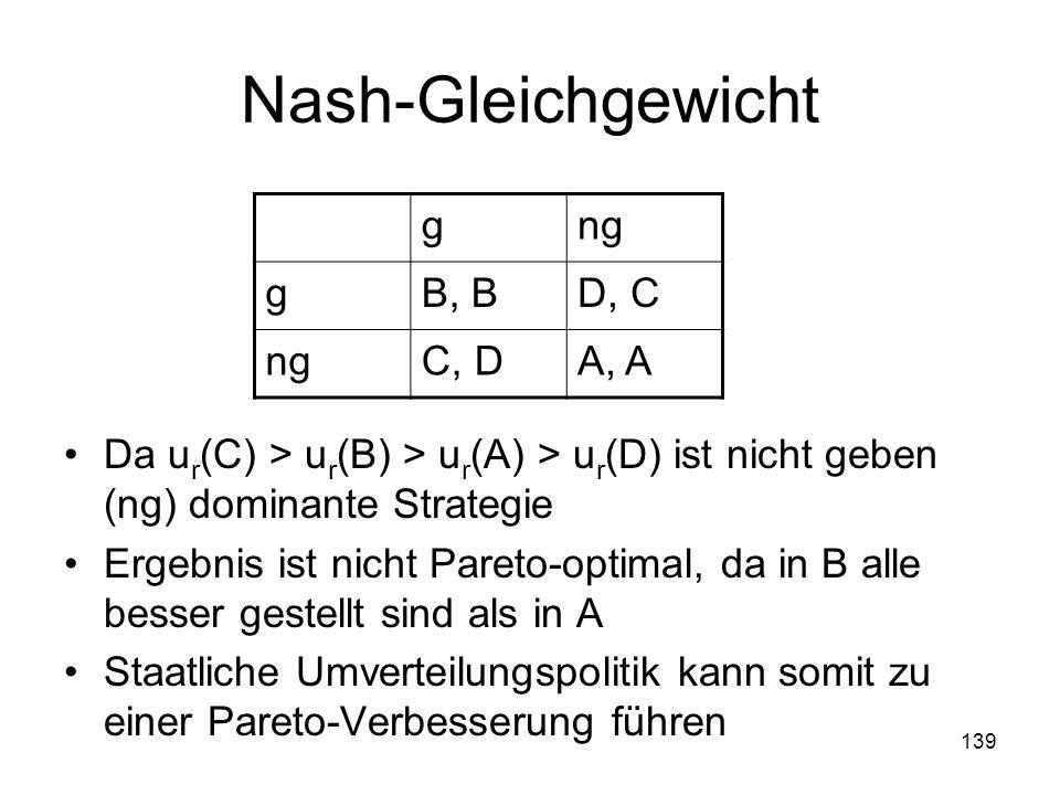 139 Nash-Gleichgewicht Da u r (C) > u r (B) > u r (A) > u r (D) ist nicht geben (ng) dominante Strategie Ergebnis ist nicht Pareto-optimal, da in B alle besser gestellt sind als in A Staatliche Umverteilungspolitik kann somit zu einer Pareto-Verbesserung führen gng gB, BD, C ngC, DA, A