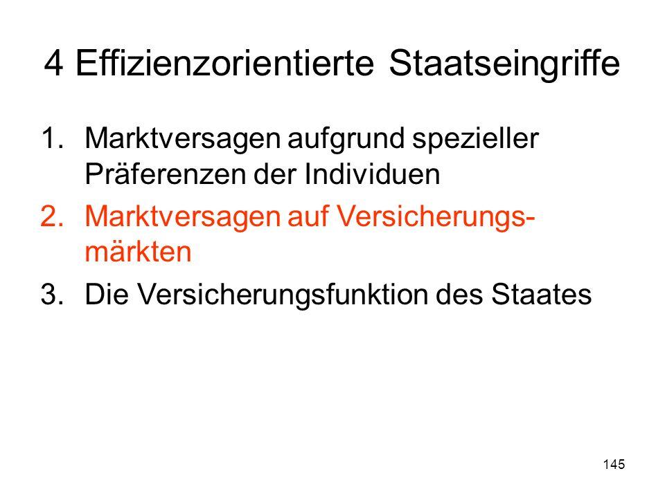 145 4 Effizienzorientierte Staatseingriffe 1.Marktversagen aufgrund spezieller Präferenzen der Individuen 2.Marktversagen auf Versicherungs- märkten 3.Die Versicherungsfunktion des Staates