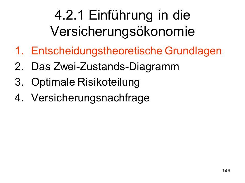 149 4.2.1 Einführung in die Versicherungsökonomie 1.Entscheidungstheoretische Grundlagen 2.Das Zwei-Zustands-Diagramm 3.Optimale Risikoteilung 4.Versicherungsnachfrage