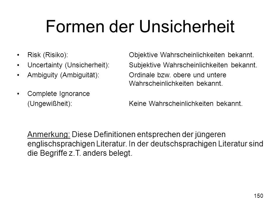 150 Formen der Unsicherheit Risk (Risiko):Objektive Wahrscheinlichkeiten bekannt.