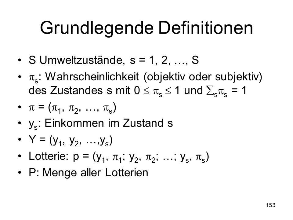 153 Grundlegende Definitionen S Umweltzustände, s = 1, 2, …, S s : Wahrscheinlichkeit (objektiv oder subjektiv) des Zustandes s mit 0 s 1 und s s = 1 = ( 1, 2, …, s ) y s : Einkommen im Zustand s Y = (y 1, y 2, …,y s ) Lotterie: p = (y 1, 1 ; y 2, 2 ; …; y s, s ) P: Menge aller Lotterien