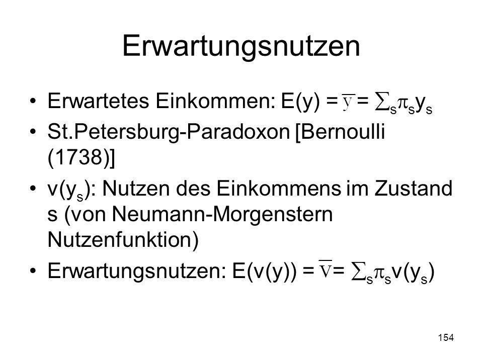 154 Erwartungsnutzen Erwartetes Einkommen: E(y) = = s s y s St.Petersburg-Paradoxon [Bernoulli (1738)] v(y s ): Nutzen des Einkommens im Zustand s (von Neumann-Morgenstern Nutzenfunktion) Erwartungsnutzen: E(v(y)) = = s s v(y s )