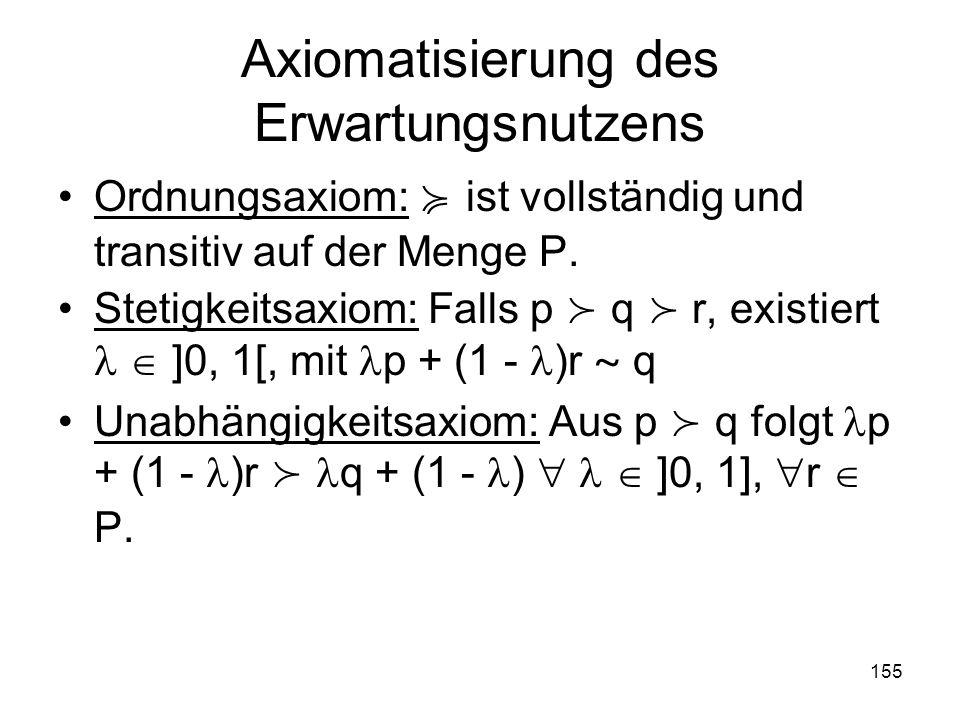 155 Axiomatisierung des Erwartungsnutzens Ordnungsaxiom: ist vollständig und transitiv auf der Menge P.