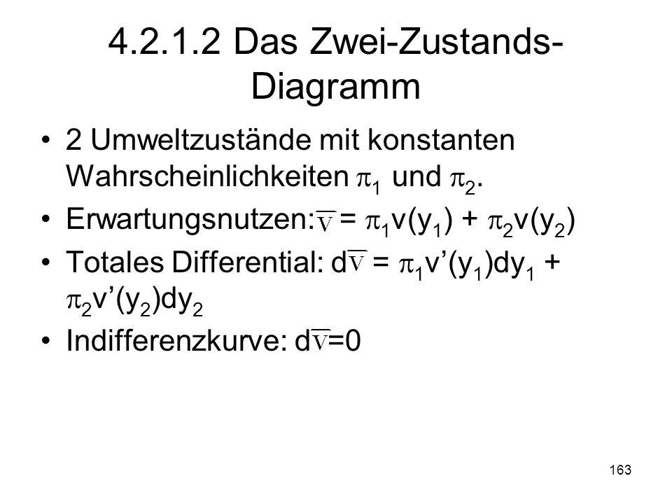 163 4.2.1.2 Das Zwei-Zustands- Diagramm 2 Umweltzustände mit konstanten Wahrscheinlichkeiten 1 und 2.