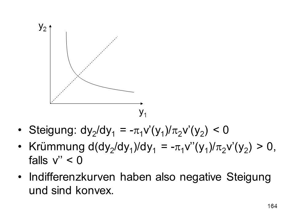164 Steigung: dy 2 /dy 1 = - 1 v(y 1 )/ 2 v(y 2 ) < 0 Krümmung d(dy 2 /dy 1 )/dy 1 = - 1 v(y 1 )/ 2 v(y 2 ) > 0, falls v < 0 Indifferenzkurven haben also negative Steigung und sind konvex.