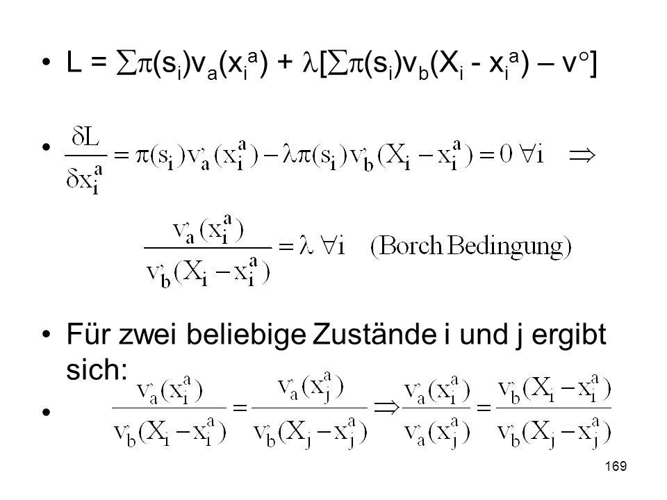 169 L = (s i )v a (x i a ) + [ (s i )v b (X i - x i a ) – v°] Für zwei beliebige Zustände i und j ergibt sich: