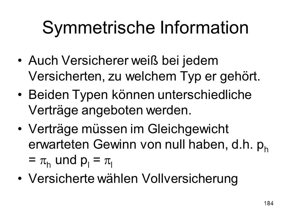 184 Symmetrische Information Auch Versicherer weiß bei jedem Versicherten, zu welchem Typ er gehört.