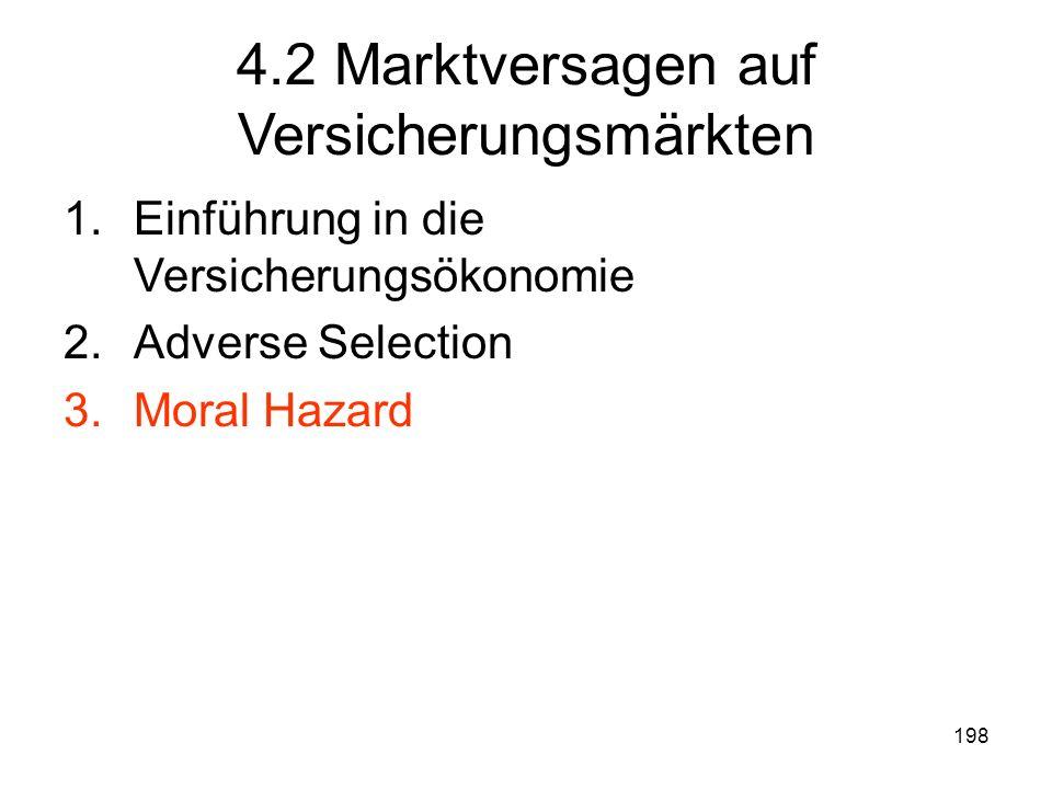 198 4.2 Marktversagen auf Versicherungsmärkten 1.Einführung in die Versicherungsökonomie 2.Adverse Selection 3.Moral Hazard