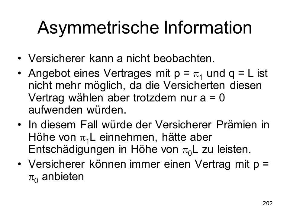 202 Asymmetrische Information Versicherer kann a nicht beobachten.