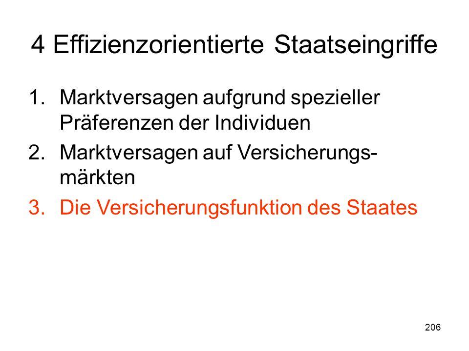 206 4 Effizienzorientierte Staatseingriffe 1.Marktversagen aufgrund spezieller Präferenzen der Individuen 2.Marktversagen auf Versicherungs- märkten 3.Die Versicherungsfunktion des Staates