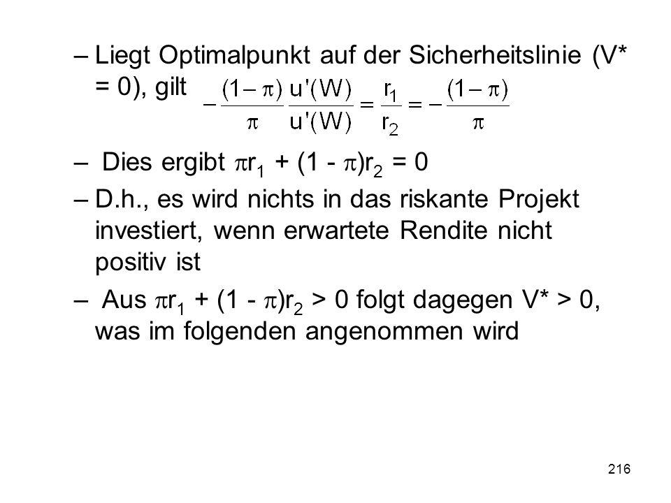 216 –Liegt Optimalpunkt auf der Sicherheitslinie (V* = 0), gilt – Dies ergibt r 1 + (1 - )r 2 = 0 –D.h., es wird nichts in das riskante Projekt investiert, wenn erwartete Rendite nicht positiv ist – Aus r 1 + (1 - )r 2 > 0 folgt dagegen V* > 0, was im folgenden angenommen wird