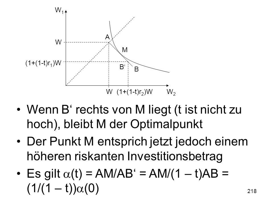 218 Wenn B rechts von M liegt (t ist nicht zu hoch), bleibt M der Optimalpunkt Der Punkt M entsprich jetzt jedoch einem höheren riskanten Investitionsbetrag Es gilt (t) = AM/AB = AM/(1 – t)AB = (1/(1 – t)) (0) W2W2 W1W1 (1+(1-t)r 2 )W W W (1+(1-t)r 1 )W A B M B