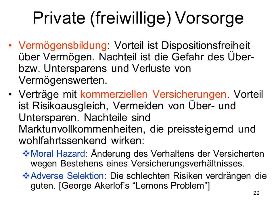 22 Private (freiwillige) Vorsorge Vermögensbildung: Vorteil ist Dispositionsfreiheit über Vermögen.