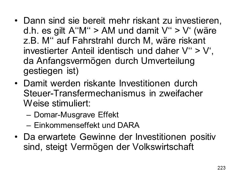 223 Dann sind sie bereit mehr riskant zu investieren, d.h.