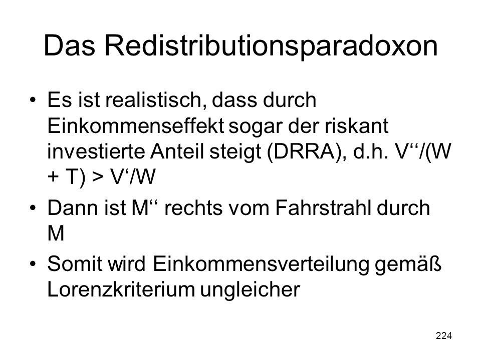 224 Das Redistributionsparadoxon Es ist realistisch, dass durch Einkommenseffekt sogar der riskant investierte Anteil steigt (DRRA), d.h.