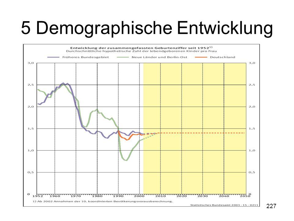 227 5 Demographische Entwicklung