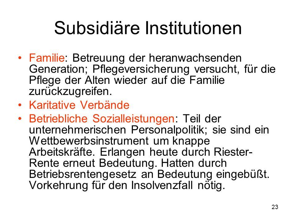 23 Subsidiäre Institutionen Familie: Betreuung der heranwachsenden Generation; Pflegeversicherung versucht, für die Pflege der Alten wieder auf die Familie zurückzugreifen.