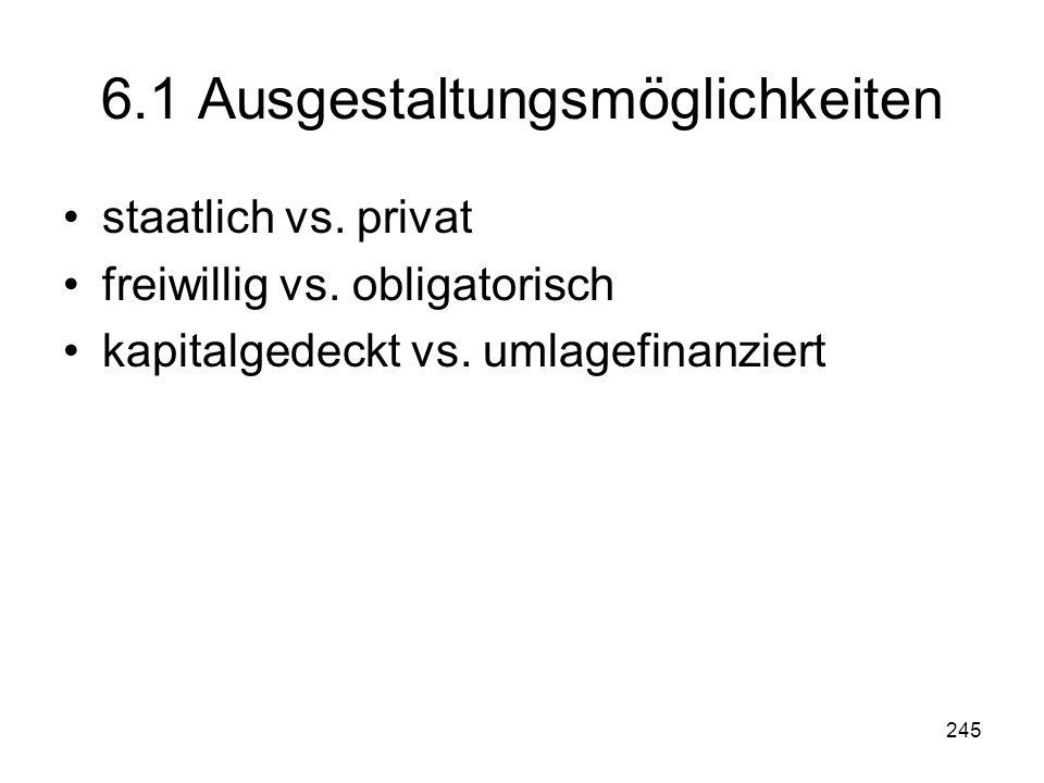 245 6.1 Ausgestaltungsmöglichkeiten staatlich vs.privat freiwillig vs.