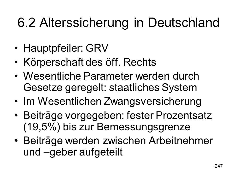247 6.2 Alterssicherung in Deutschland Hauptpfeiler: GRV Körperschaft des öff.