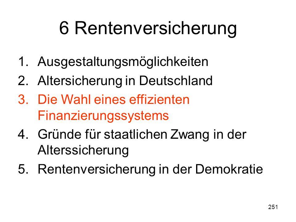 251 6 Rentenversicherung 1.Ausgestaltungsmöglichkeiten 2.Altersicherung in Deutschland 3.Die Wahl eines effizienten Finanzierungssystems 4.Gründe für staatlichen Zwang in der Alterssicherung 5.Rentenversicherung in der Demokratie