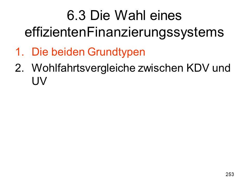 253 6.3 Die Wahl eines effizientenFinanzierungssystems 1.Die beiden Grundtypen 2.Wohlfahrtsvergleiche zwischen KDV und UV
