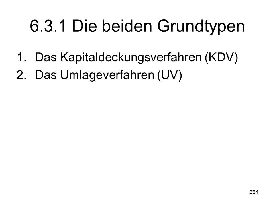 254 6.3.1 Die beiden Grundtypen 1.Das Kapitaldeckungsverfahren (KDV) 2.Das Umlageverfahren (UV)