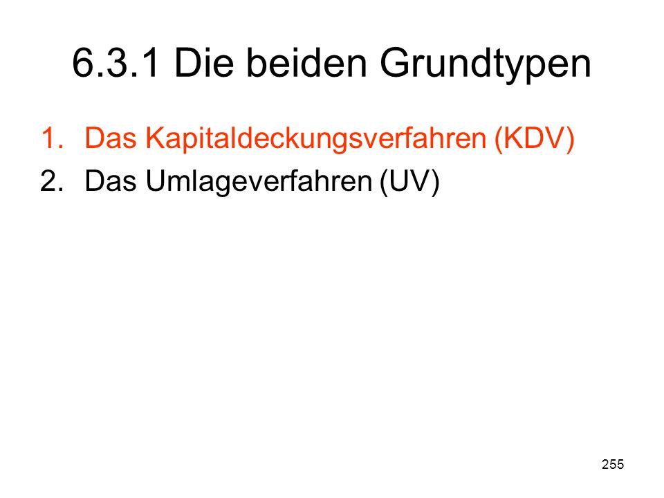 255 6.3.1 Die beiden Grundtypen 1.Das Kapitaldeckungsverfahren (KDV) 2.Das Umlageverfahren (UV)