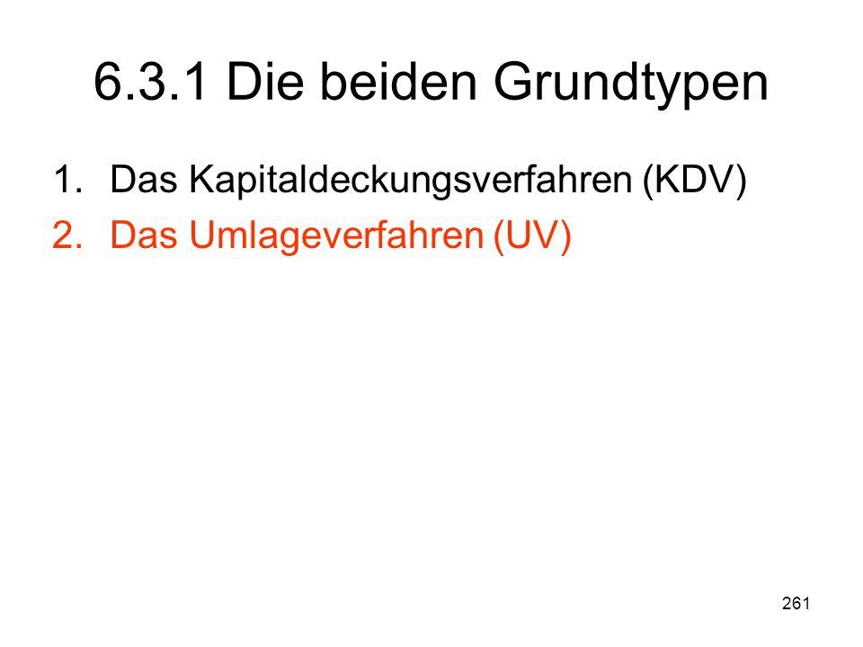 261 6.3.1 Die beiden Grundtypen 1.Das Kapitaldeckungsverfahren (KDV) 2.Das Umlageverfahren (UV)