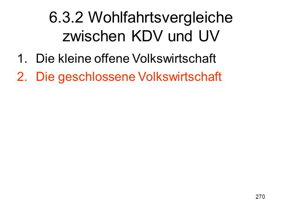 270 6.3.2 Wohlfahrtsvergleiche zwischen KDV und UV 1.Die kleine offene Volkswirtschaft 2.Die geschlossene Volkswirtschaft