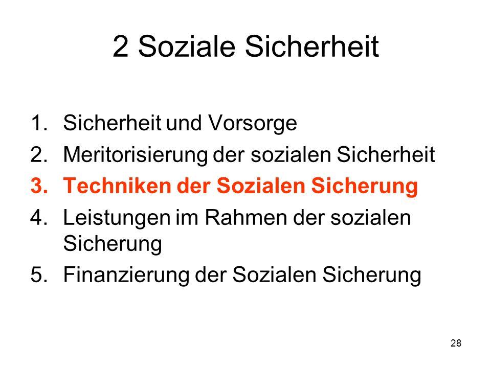 28 2 Soziale Sicherheit 1.Sicherheit und Vorsorge 2.Meritorisierung der sozialen Sicherheit 3.Techniken der Sozialen Sicherung 4.Leistungen im Rahmen der sozialen Sicherung 5.Finanzierung der Sozialen Sicherung