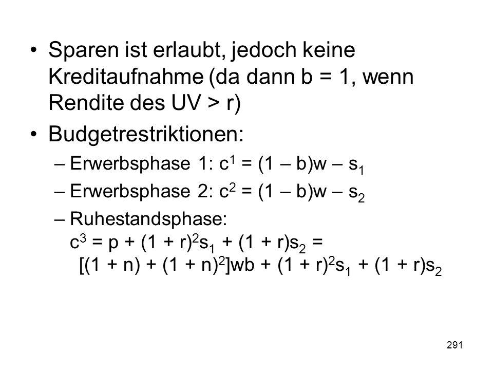 291 Sparen ist erlaubt, jedoch keine Kreditaufnahme (da dann b = 1, wenn Rendite des UV > r) Budgetrestriktionen: –Erwerbsphase 1: c 1 = (1 – b)w – s 1 –Erwerbsphase 2: c 2 = (1 – b)w – s 2 –Ruhestandsphase: c 3 = p + (1 + r) 2 s 1 + (1 + r)s 2 = [(1 + n) + (1 + n) 2 ]wb + (1 + r) 2 s 1 + (1 + r)s 2