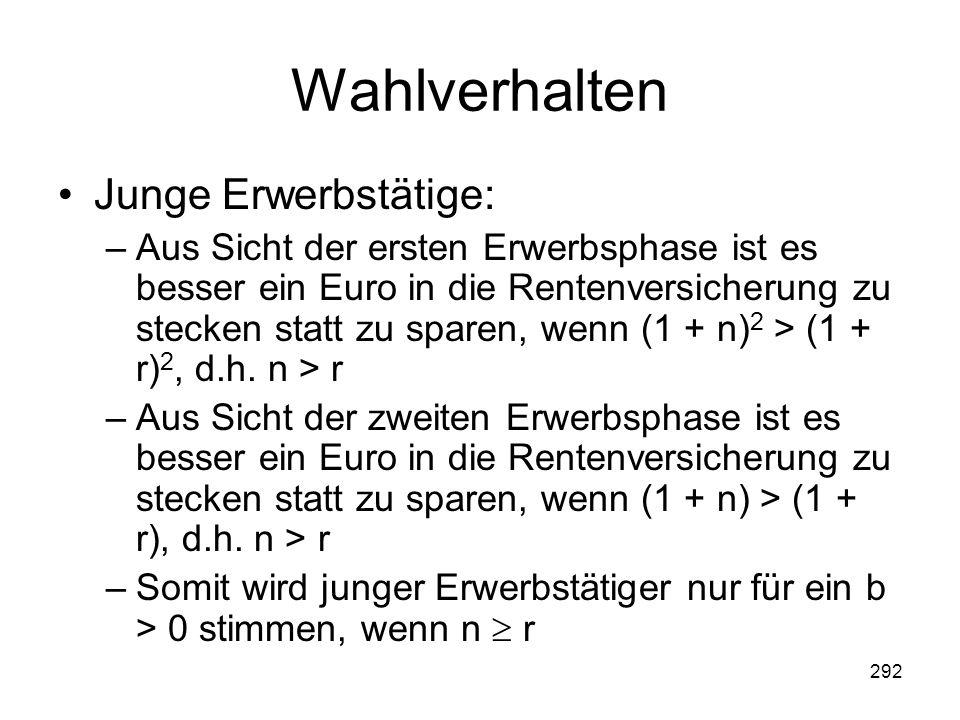 292 Wahlverhalten Junge Erwerbstätige: –Aus Sicht der ersten Erwerbsphase ist es besser ein Euro in die Rentenversicherung zu stecken statt zu sparen, wenn (1 + n) 2 > (1 + r) 2, d.h.