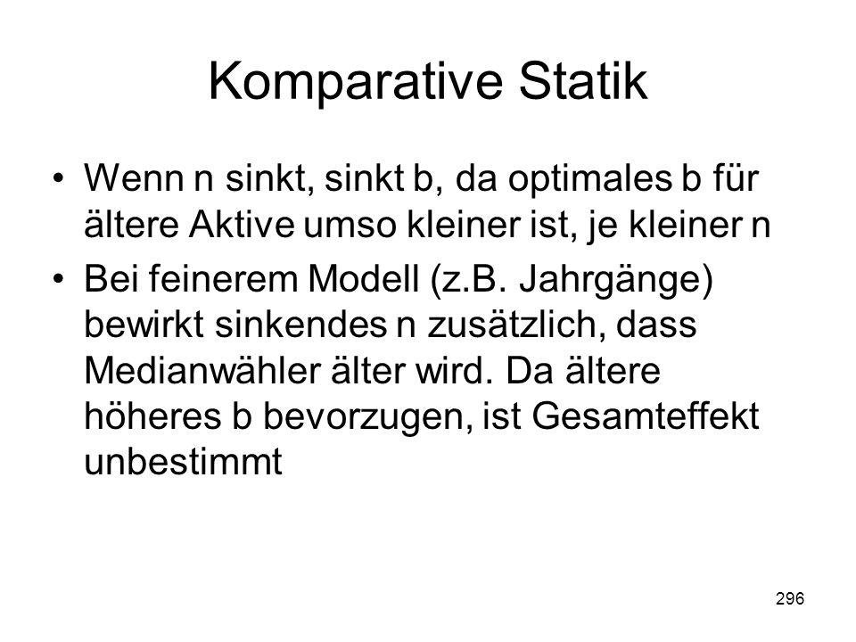 296 Komparative Statik Wenn n sinkt, sinkt b, da optimales b für ältere Aktive umso kleiner ist, je kleiner n Bei feinerem Modell (z.B.