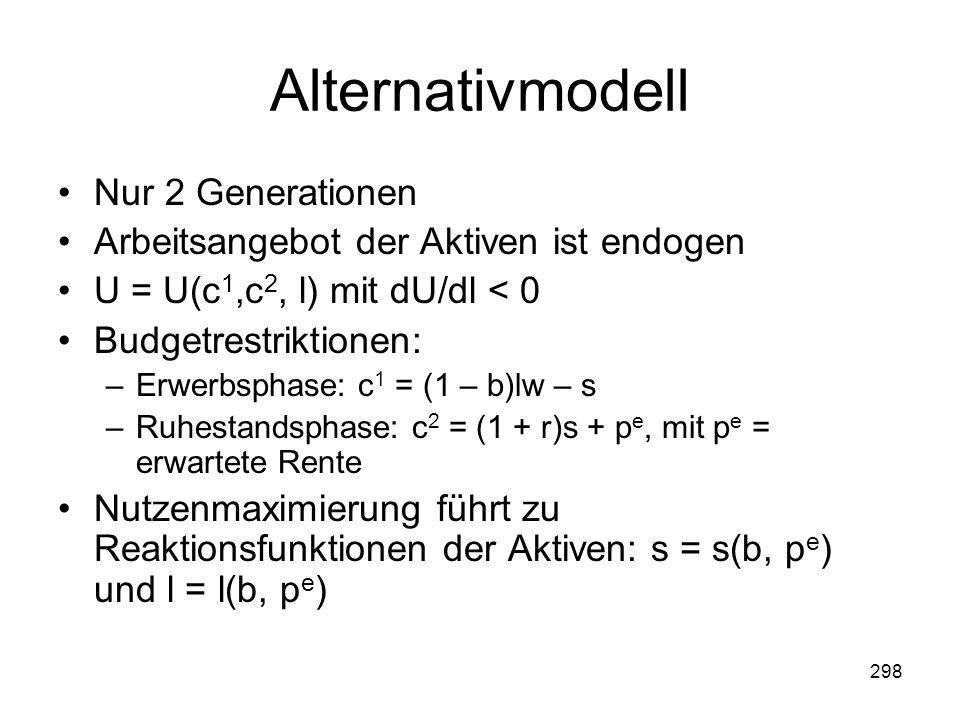 298 Alternativmodell Nur 2 Generationen Arbeitsangebot der Aktiven ist endogen U = U(c 1,c 2, l) mit dU/dl < 0 Budgetrestriktionen: –Erwerbsphase: c 1 = (1 – b)lw – s –Ruhestandsphase: c 2 = (1 + r)s + p e, mit p e = erwartete Rente Nutzenmaximierung führt zu Reaktionsfunktionen der Aktiven: s = s(b, p e ) und l = l(b, p e )
