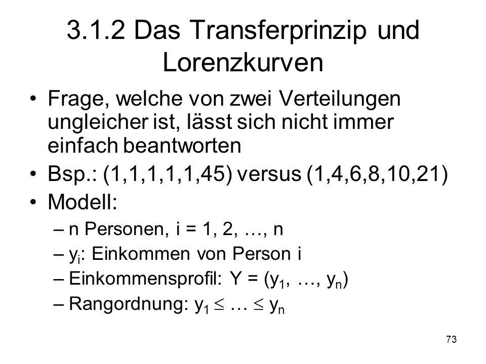 73 3.1.2 Das Transferprinzip und Lorenzkurven Frage, welche von zwei Verteilungen ungleicher ist, lässt sich nicht immer einfach beantworten Bsp.: (1,1,1,1,1,45) versus (1,4,6,8,10,21) Modell: –n Personen, i = 1, 2, …, n –y i : Einkommen von Person i –Einkommensprofil: Y = (y 1, …, y n ) –Rangordnung: y 1 … y n