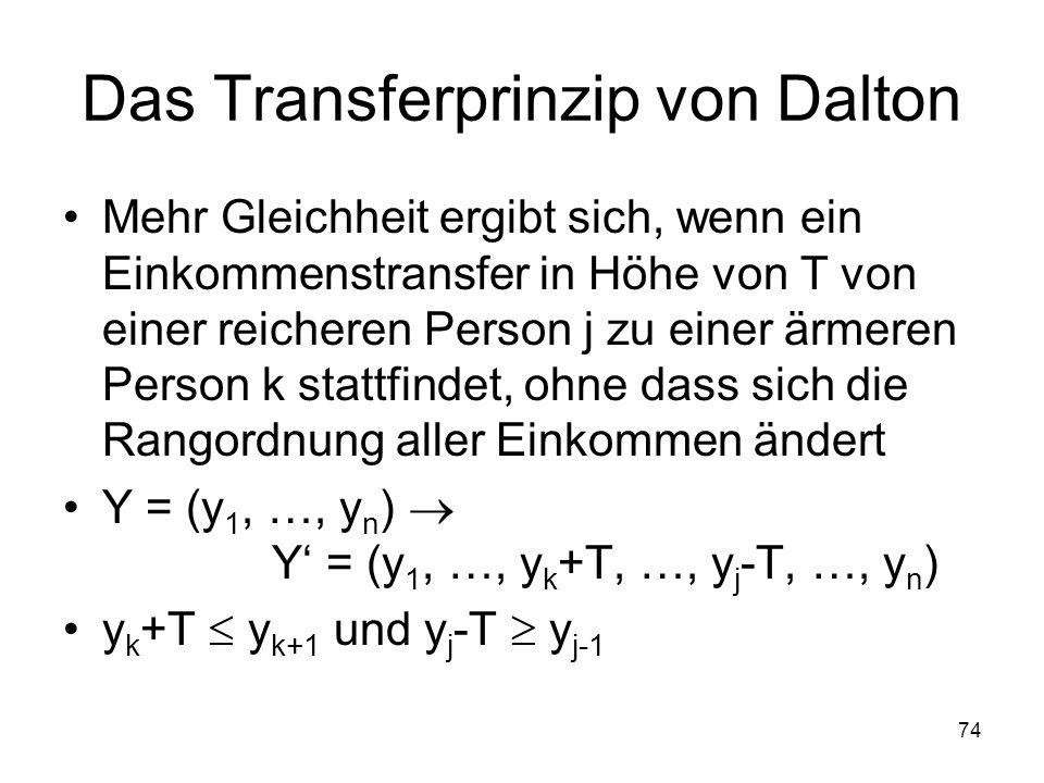 74 Das Transferprinzip von Dalton Mehr Gleichheit ergibt sich, wenn ein Einkommenstransfer in Höhe von T von einer reicheren Person j zu einer ärmeren Person k stattfindet, ohne dass sich die Rangordnung aller Einkommen ändert Y = (y 1, …, y n ) Y = (y 1, …, y k +T, …, y j -T, …, y n ) y k +T y k+1 und y j -T y j-1