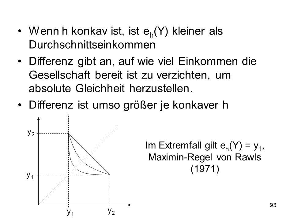 93 Wenn h konkav ist, ist e h (Y) kleiner als Durchschnittseinkommen Differenz gibt an, auf wie viel Einkommen die Gesellschaft bereit ist zu verzichten, um absolute Gleichheit herzustellen.