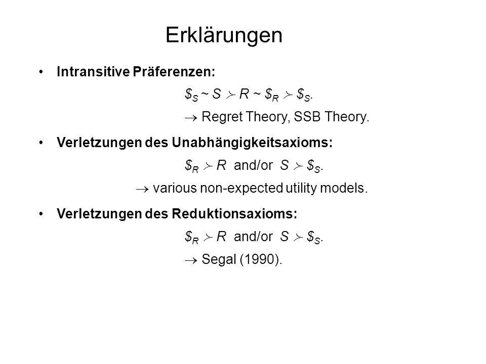 Verletzungen der Verfahrensinvarianz: –Tversky, Slovic and Kahneman (1990): Die drei oben genannten Gründe können nur einen kleinen Teil der beobachtbaren PRs erklären.