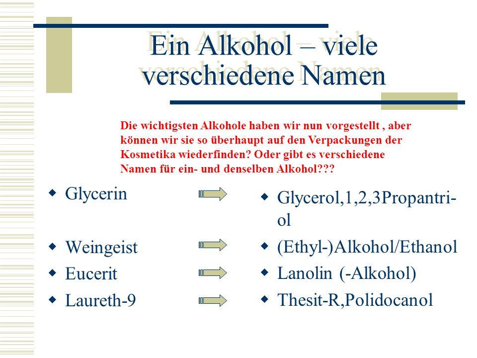 Ein Alkohol – viele verschiedene Namen Glycerin Weingeist Eucerit Laureth-9 Glycerol,1,2,3Propantri- ol (Ethyl-)Alkohol/Ethanol Lanolin (-Alkohol) The