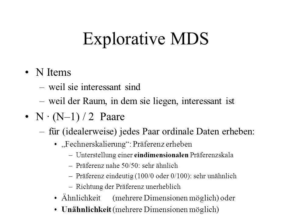 Explorative MDS N Items –weil sie interessant sind –weil der Raum, in dem sie liegen, interessant ist N (N–1) / 2 Paare –für (idealerweise) jedes Paar