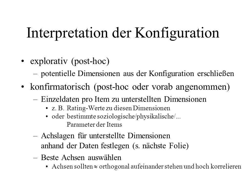 Interpretation der Konfiguration explorativ (post-hoc) –potentielle Dimensionen aus der Konfiguration erschließen konfirmatorisch (post-hoc oder vorab